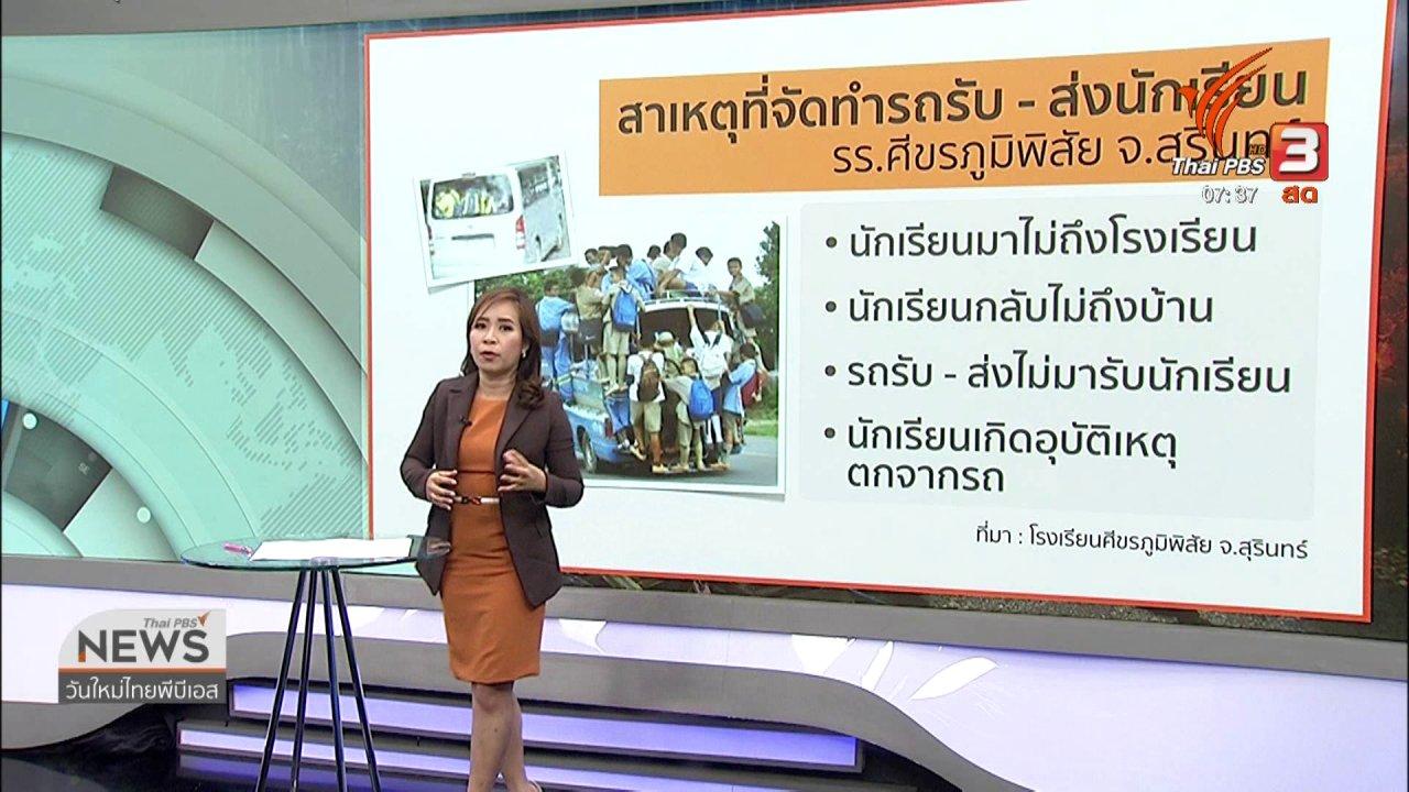 วันใหม่  ไทยพีบีเอส - ส่องความเสี่ยง : ต้นแบบรถรับ - ส่งนักเรียน จ.สุรินทร์