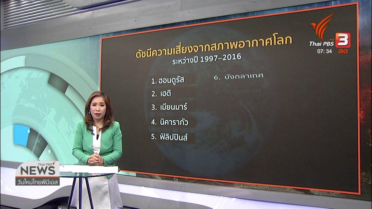 วันใหม่  ไทยพีบีเอส - ส่องความเสี่ยง : ภัยพิบัติทั้งไทยและต่างประเทศ