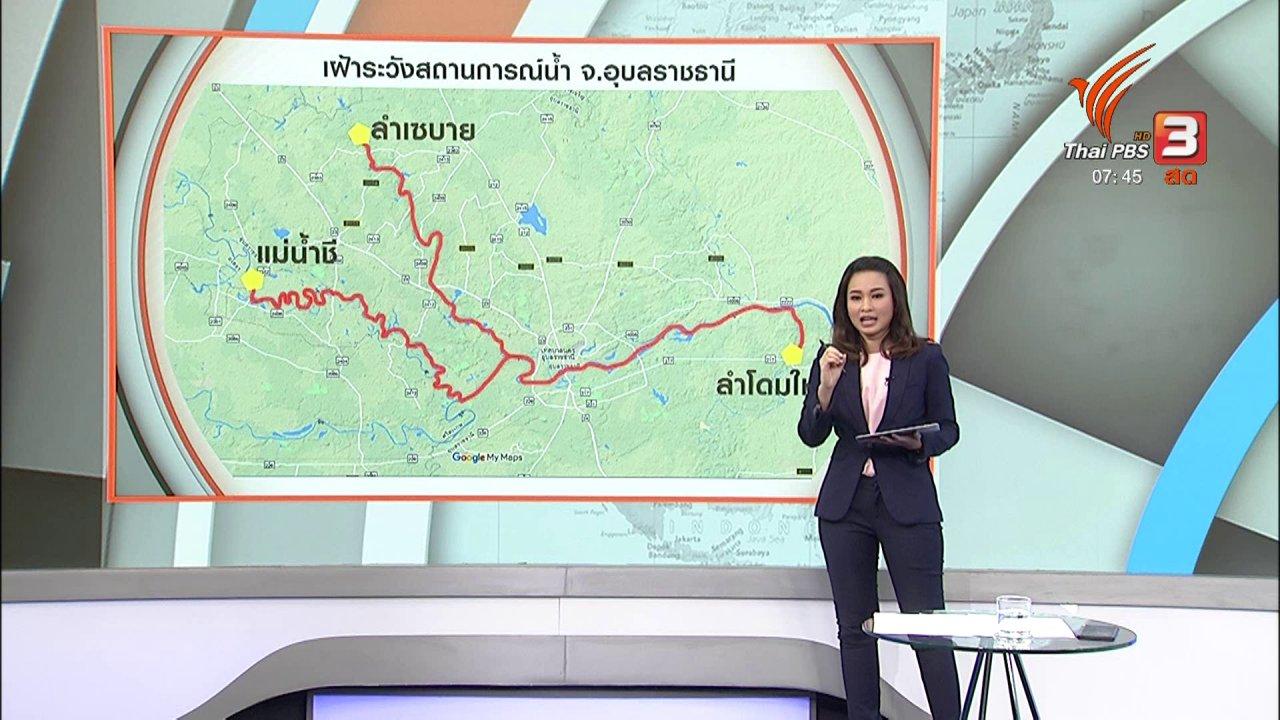 วันใหม่  ไทยพีบีเอส - C-site Report : ชุมชนริมลำโดมใหญ่เตรียมรับมือน้ำท่วม จ.อุบลราชธานี