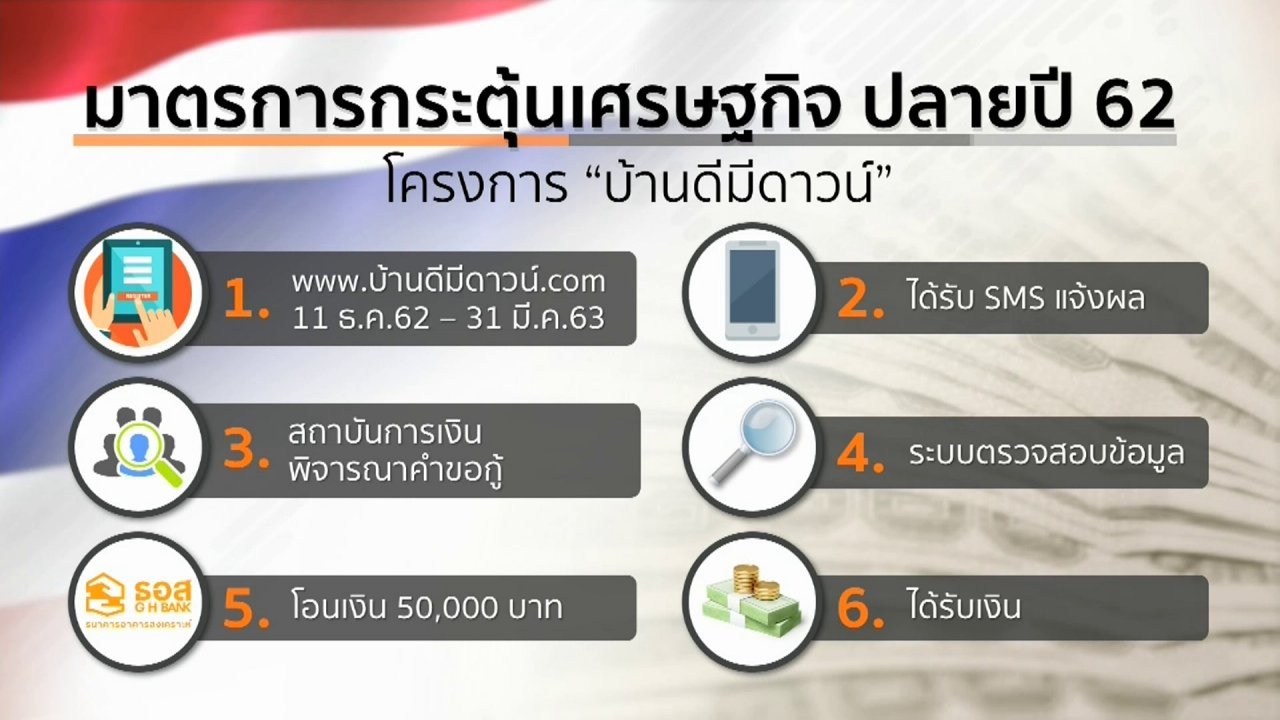 วันใหม่  ไทยพีบีเอส - ชั่วโมงทำกิน : คลังชี้แจงมาตรการช่วยคนมีบ้าน