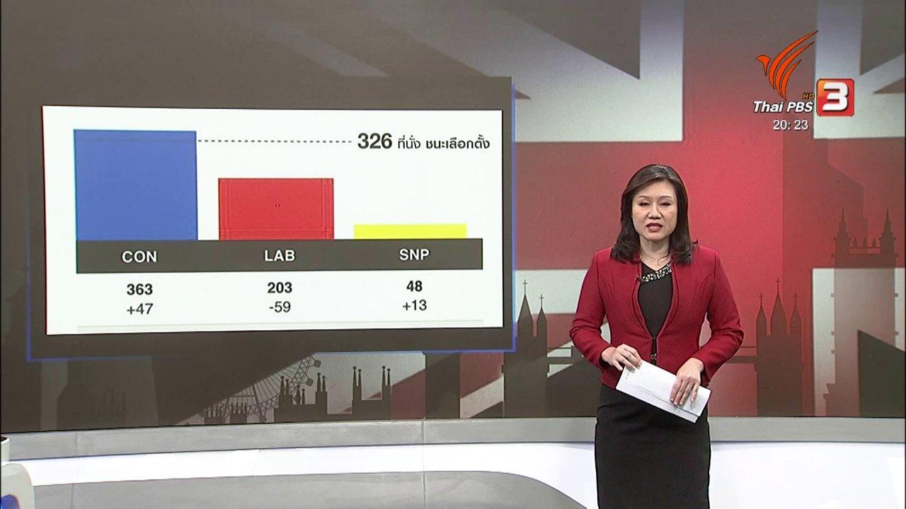 ข่าวค่ำ มิติใหม่ทั่วไทย - วิเคราะห์สถานการณ์ต่างประเทศ : รัฐบาลอังกฤษเดินหน้า Brexit หลังชนะเลือกตั้ง