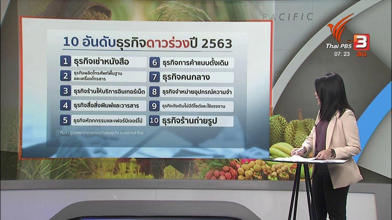 วันใหม่  ไทยพีบีเอส - ชั่วโมงทำกิน : ธุรกิจดาวรุ่ง-ดาวร่วง ปี 2563