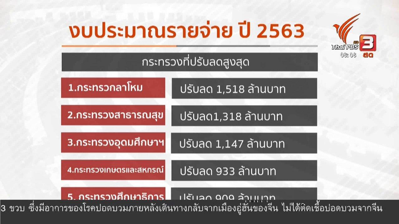 วันใหม่  ไทยพีบีเอส - มุม(การ)เมือง : พิจารณาร่าง พ.ร.บ.งบฯ 63 วาระที่ 2