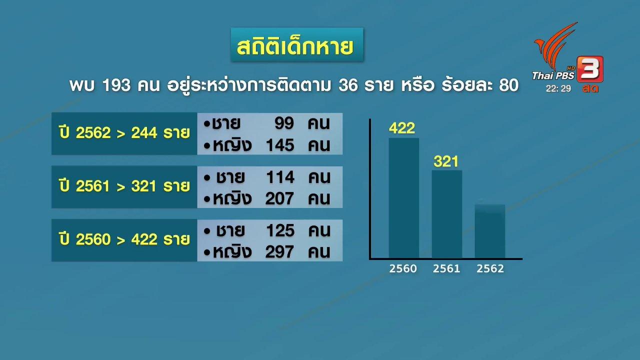 ที่นี่ Thai PBS - หวั่นเกิดเหตุซ้ำ มูลนิธิกระจกเงามอบรายชื่อ ตามติดบุคคลเคยลักพาตัว