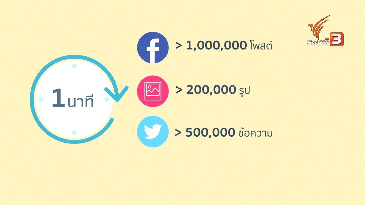เปิดบ้าน Thai PBS - รู้เท่าทันสื่อ : ทำไมเราถึงระบายอารมณ์ผ่านโซเชียลมีเดีย