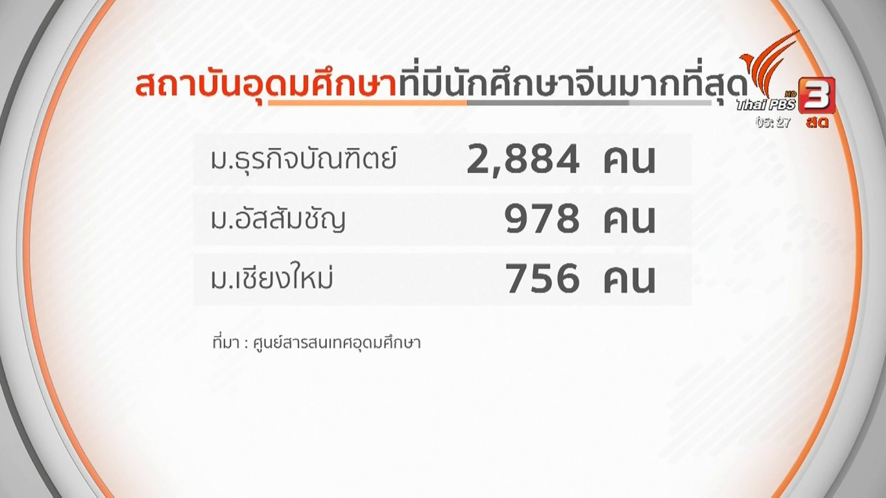 วันใหม่  ไทยพีบีเอส - เตรียมประสานนักศึกษา 58 คนจากอู่ฮั่นกลับไทย