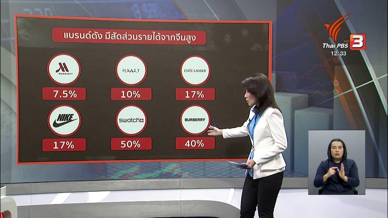 จับตาสถานการณ์ - จับสัญญาณเศรษฐกิจ : มาตรการเศรษฐกิจ สู้โคโรนาไวรัส