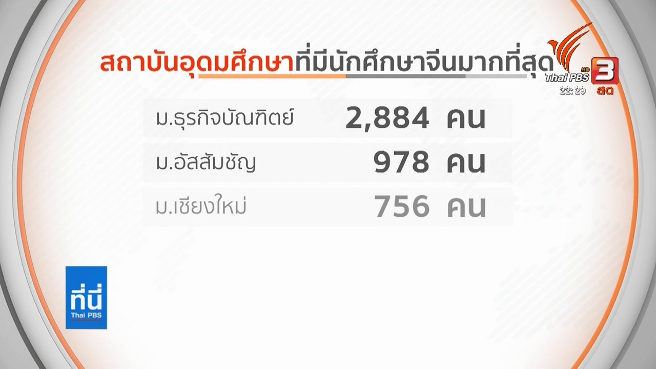 ที่นี่ Thai PBS - มาตรการดูแลนักศึกษาไทย-จีน