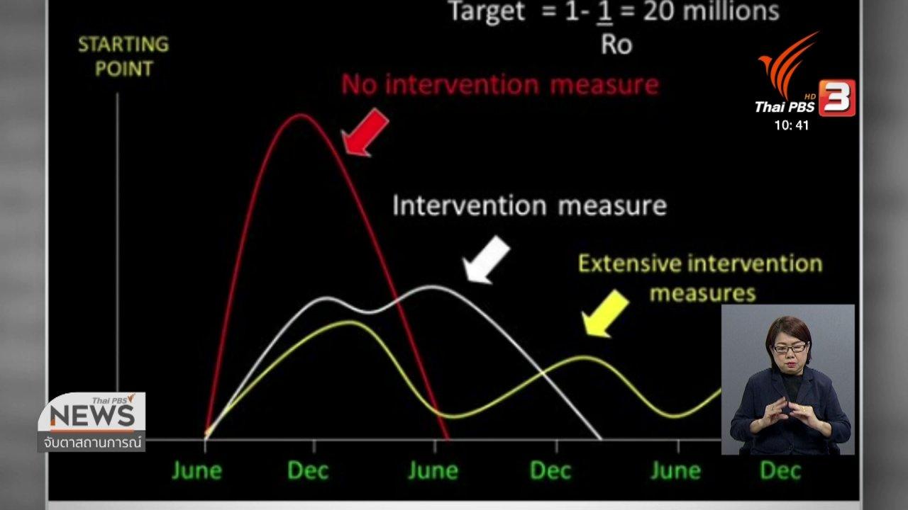 จับตาสถานการณ์ - ประเมินระยะเวลาระบาดไวรัสโคโรนา 2019