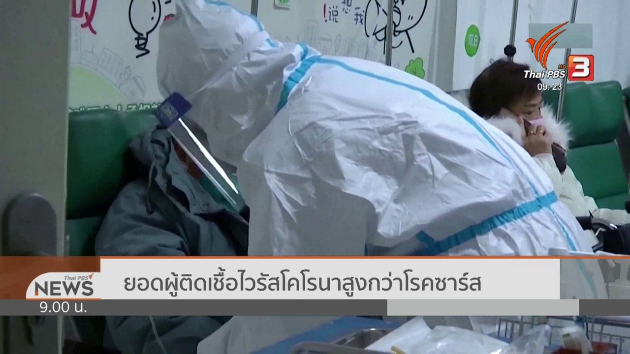 ข่าว 9 โมง - ยอดผู้ติดเชื้อไวรัสโคโรนาสูงกว่าโรคซาร์ส