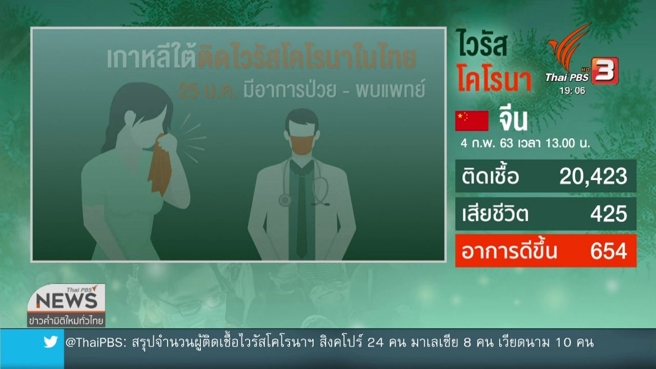 ข่าวค่ำ มิติใหม่ทั่วไทย - ยังยืนยันไม่ได้ว่าชาวเกาหลีใต้ติดไวรัสโคโรนาในไทย