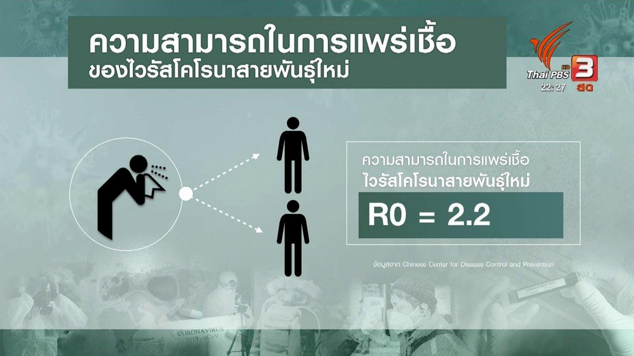 ที่นี่ Thai PBS - เปิดบทความทางวิชาการอัตราการแพร่เชื้อไวรัสโคโรนา