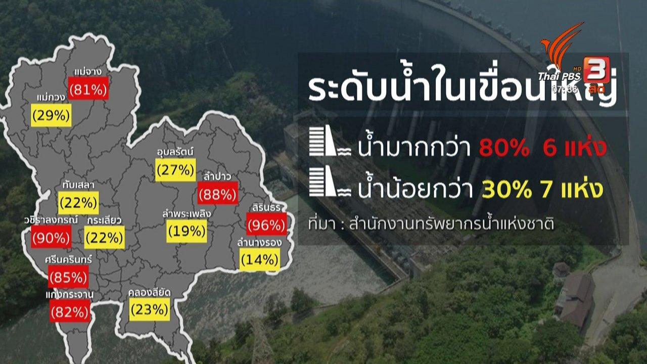 วันใหม่  ไทยพีบีเอส - ส่องความเสี่ยง : เกษตรกรภาคกลางกังวลเรื่องน้ำน้อย