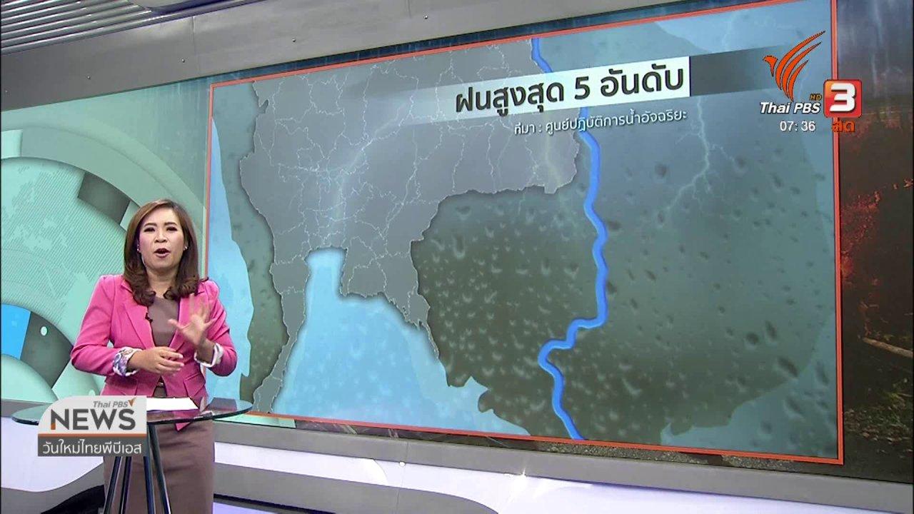 วันใหม่  ไทยพีบีเอส - ส่องความเสี่ยง : ไทยเสี่ยงน้ำท่วมถึงสิ้นปี