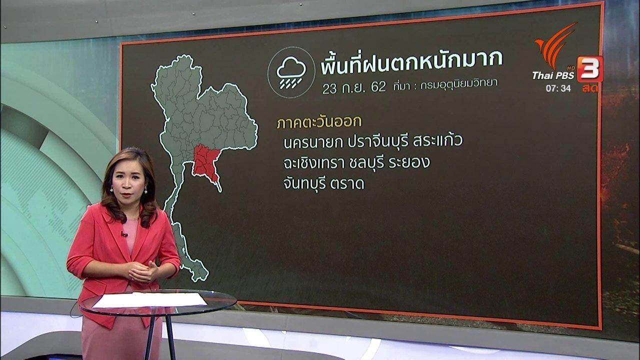 วันใหม่  ไทยพีบีเอส - ส่องความเสี่ยง : ตะวันออกระวังฝนหนัก น้ำล้นตลิ่ง