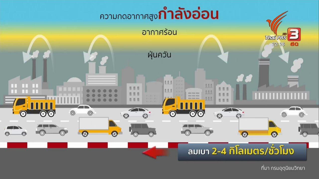 ที่นี่ Thai PBS - PM 2.5 ในกรุงเทพฯ จะคลี่คลายภายใน 2-3 วัน