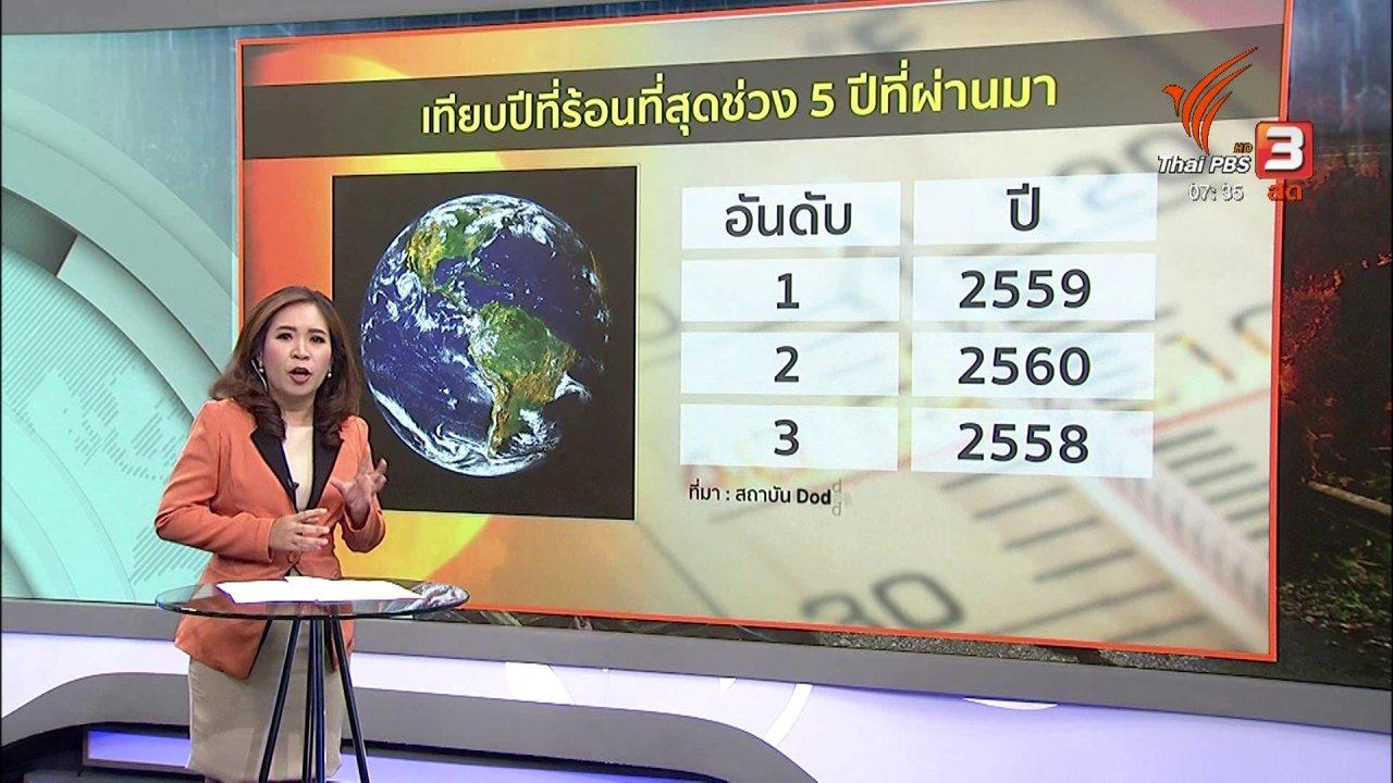 วันใหม่  ไทยพีบีเอส - ส่องความเสี่ยง : ทิศทางของอุณหภูมิโลก