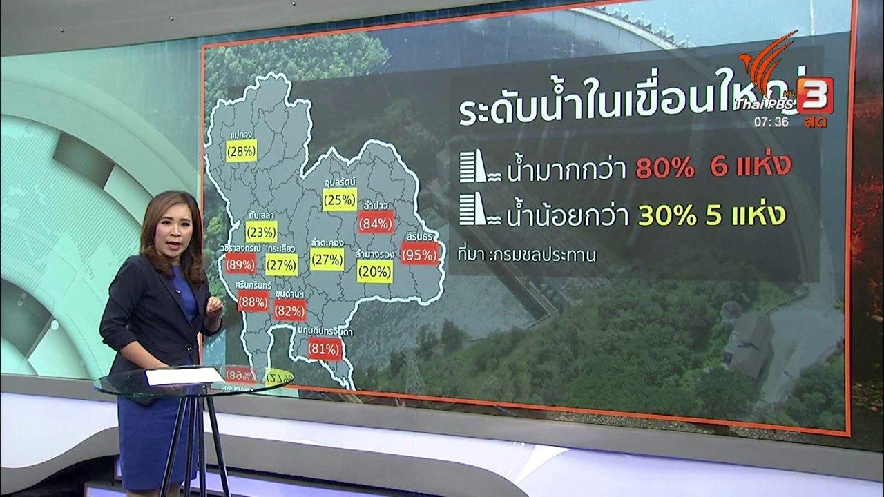 วันใหม่  ไทยพีบีเอส - ส่องความเสี่ยง : ภัยแล้งงดทำนา มีน้ำไม่เพียงพอ