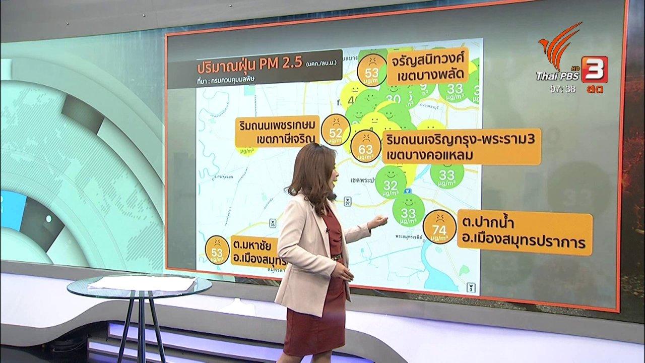 วันใหม่  ไทยพีบีเอส - ส่องความเสี่ยง : ความเสี่ยงฝุ่น PM2.5 ในกรุงเทพฯ