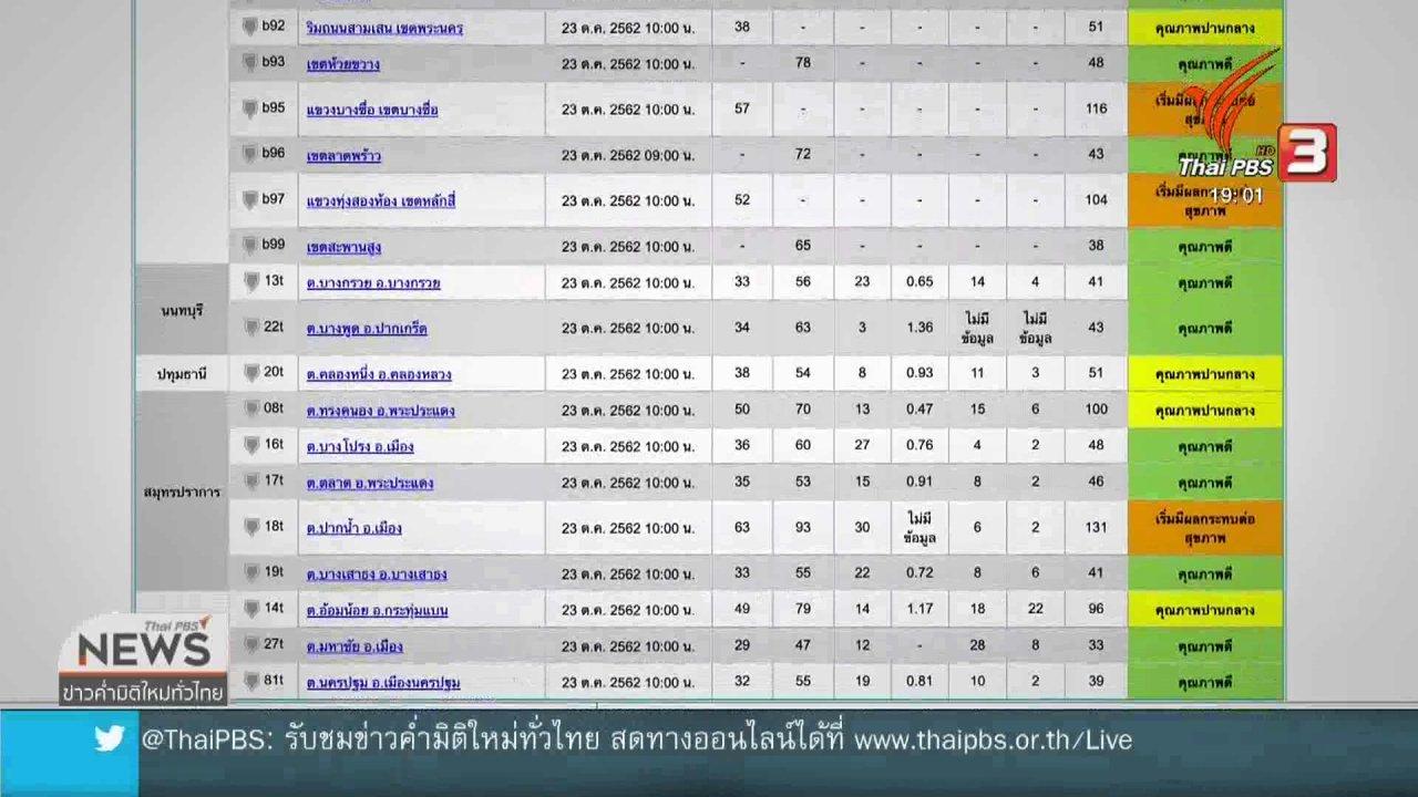 ข่าวค่ำ มิติใหม่ทั่วไทย - กทม. - ปริมณฑล ฝุ่น pm 2.5 เกินค่ามาตรฐาน