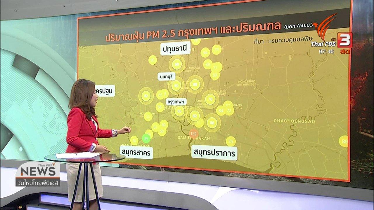 วันใหม่  ไทยพีบีเอส - ส่องความเสี่ยง : มาตรการป้องกันไฟป่าหมอกควัน จ.ลำพูน