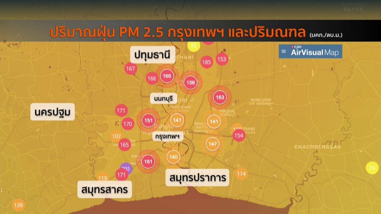 วันใหม่  ไทยพีบีเอส - ส่องความเสี่ยง : เรียกร้องผู้นำอาเซียนแก้ปัญหาหมอกคันตามโรดแมป