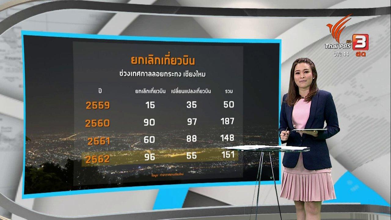 วันใหม่  ไทยพีบีเอส - C-site Report : ชวนแอ่วงานยี่เป็ง จ.เชียงใหม่