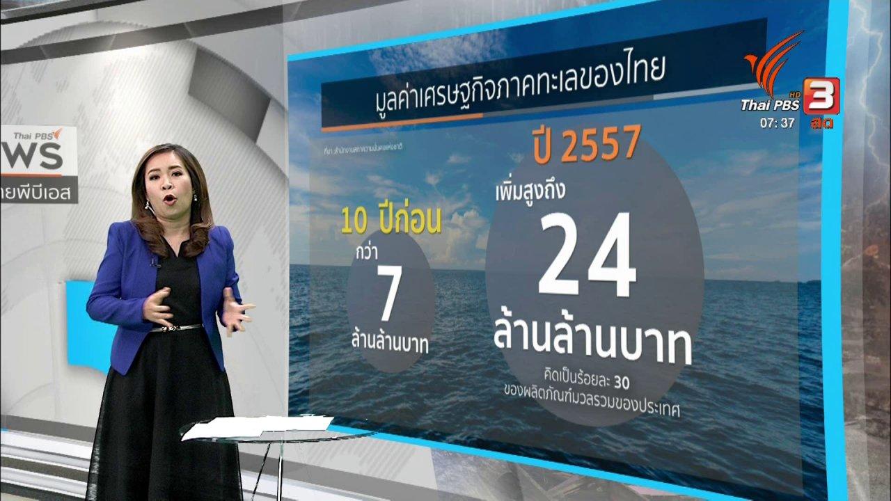 วันใหม่  ไทยพีบีเอส - ส่องความเสี่ยง : อุณหภูมิเฉลี่ยทั่วโลกจะร้อนขึ้น