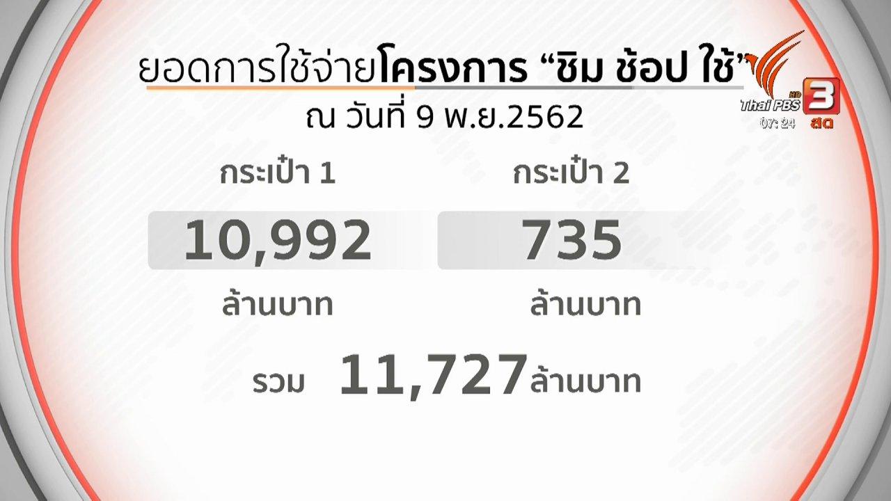 """วันใหม่  ไทยพีบีเอส - ชั่วโมงทำกิน : """"ชิมช้อปใช้ เฟส 3"""" กันสิทธิ์ให้ผู้สูงอายุ 5 แสนคน"""