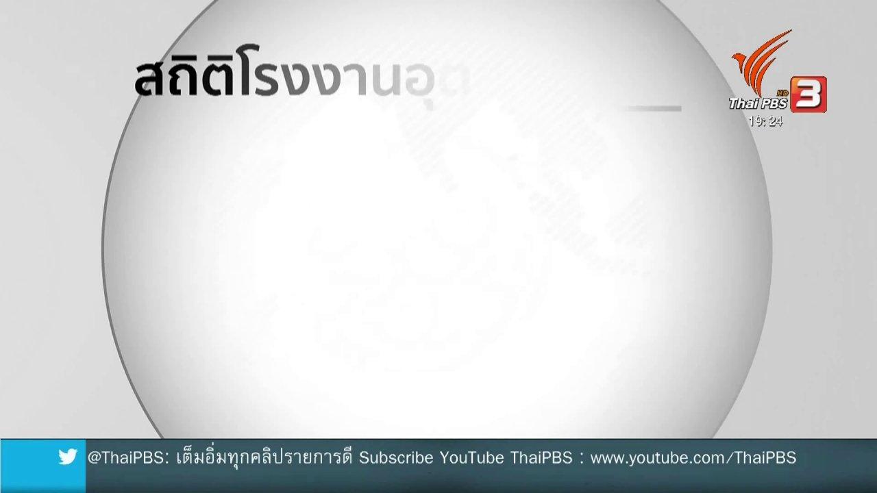 ข่าวค่ำ มิติใหม่ทั่วไทย - แนวทางช่วยเหลือจ่ายชดเชยกรณีถูกเลิกจ้าง