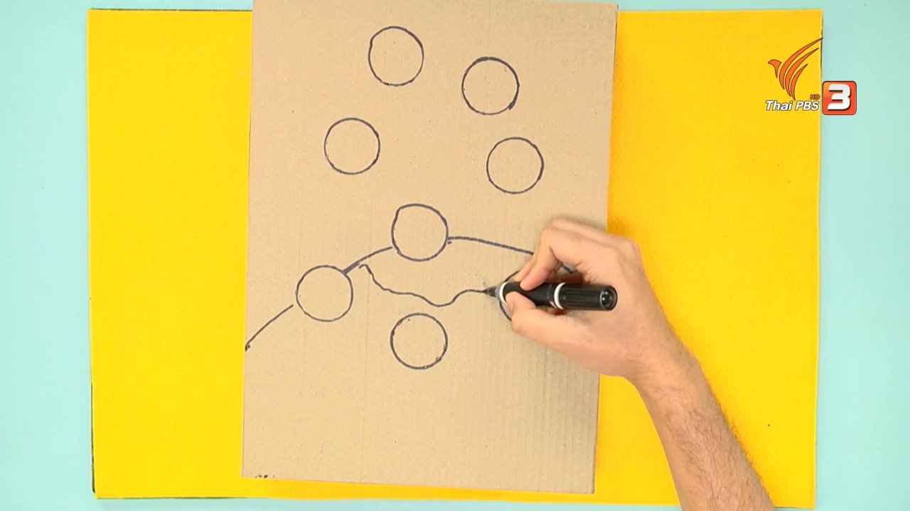สอนศิลป์ - ไอเดียสอนศิลป์ : เกมตะลุยอวกาศ
