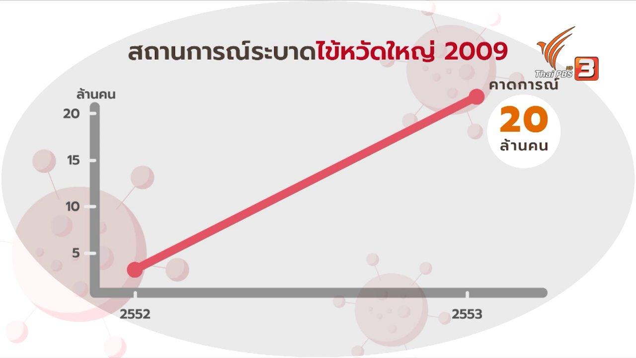 ข่าวเจาะย่อโลก - ประเมินทิศทางไวรัสโคโรนาระบาดในไทย เทียบเคียงไข้หวัดใหญ่ 2009