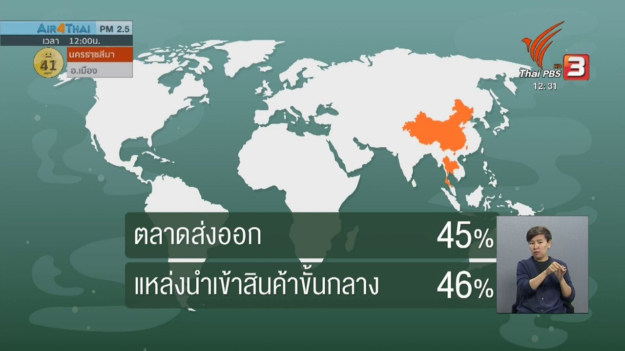 จับตาสถานการณ์ - จับสัญญาณเศรษฐกิจ : ผลกระทบต่อเนื่อง เศรษฐกิจติดไวรัส
