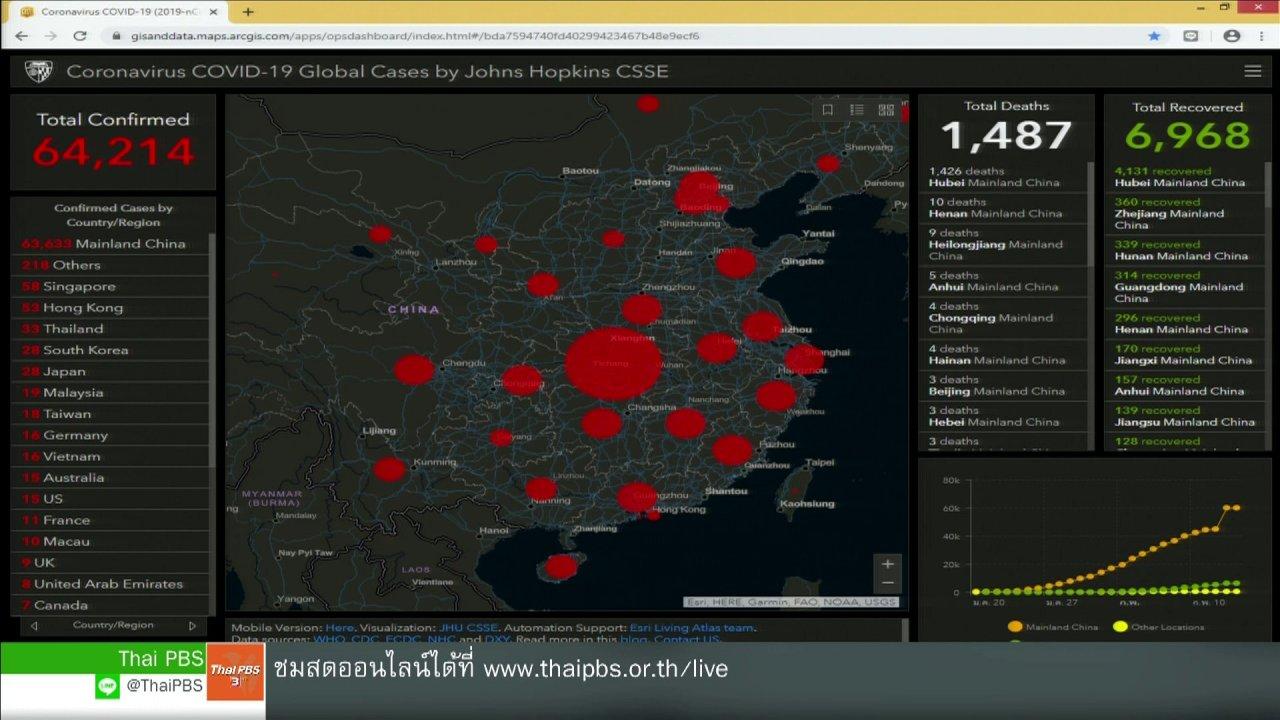 วันใหม่วาไรตี้ - จับตาข่าวเด่น : สถานการณ์โรคไวรัสโคโรนา 19 ในไทย
