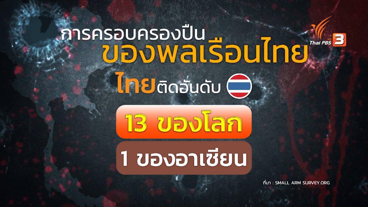 ห้องข่าว ไทยพีบีเอส NEWSROOM - ตรวจสอบมาตรการควบคุมอาวุธปืน
