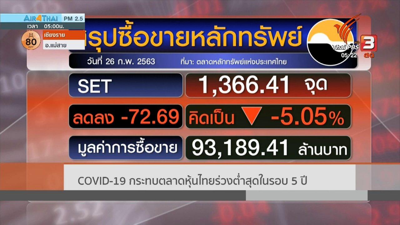 วันใหม่  ไทยพีบีเอส - COVID-19 กระทบตลาดหุ้นไทยร่วงต่ำสุดในรอบ 5 ปี