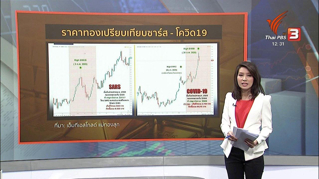 จับตาสถานการณ์ - จับสัญญาณเศรษฐกิจ : ทองคำ ทางเลือกลงทุน