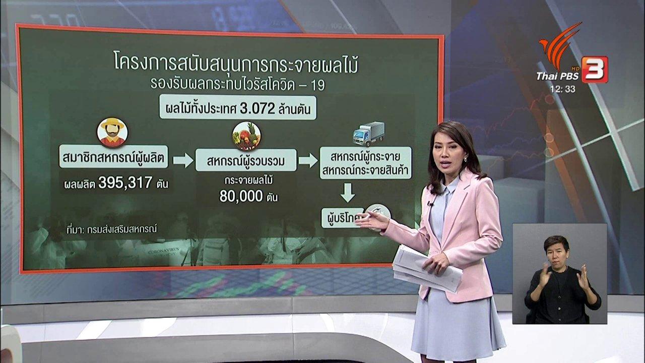 จับตาสถานการณ์ - จับสัญญาณเศรษฐกิจ : โควิด-19 ไม่ใช่อุปสรรคผลไม้ไทย