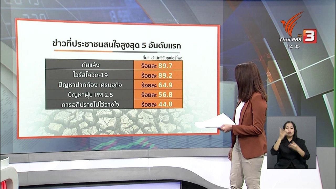 จับตาสถานการณ์ - จับสัญญาณเศรษฐกิจ : ภัยแล้งความเปราะบางภาคเกษตรไทย