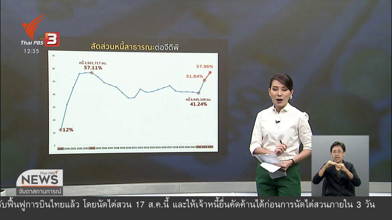 จับตาสถานการณ์ - วัคซีนเศรษฐกิจ : คุ้มไหม? คนไทยหนี้เพิ่ม 1 ล้านล้านบาท