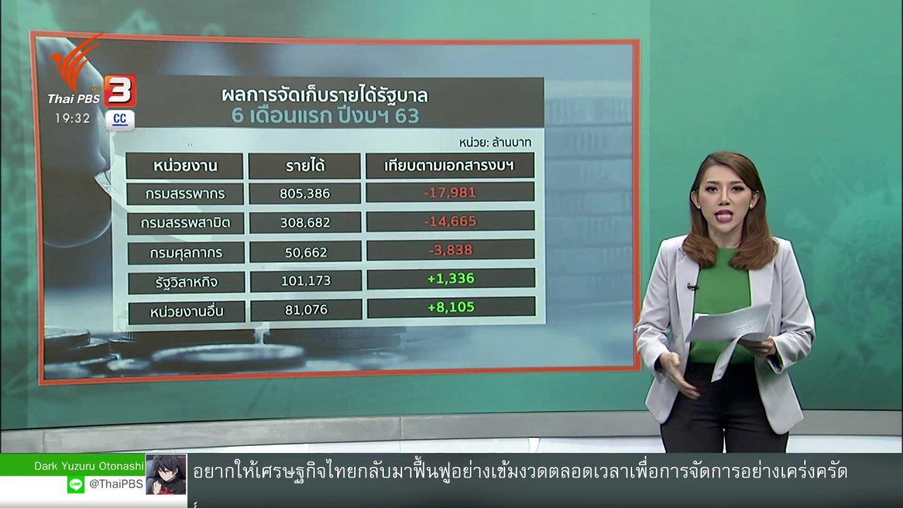 ข่าวค่ำ มิติใหม่ทั่วไทย - หนี้กระทบ ฐานะการคลัง