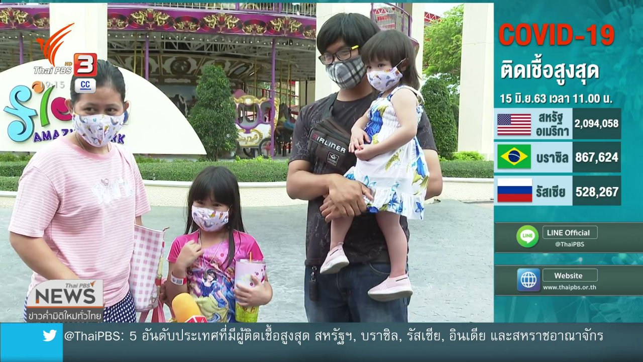 ข่าวค่ำ มิติใหม่ทั่วไทย - ผู้ใช้บริการสวนสนุก - ออนเซ็น เว้นระยะห่าง