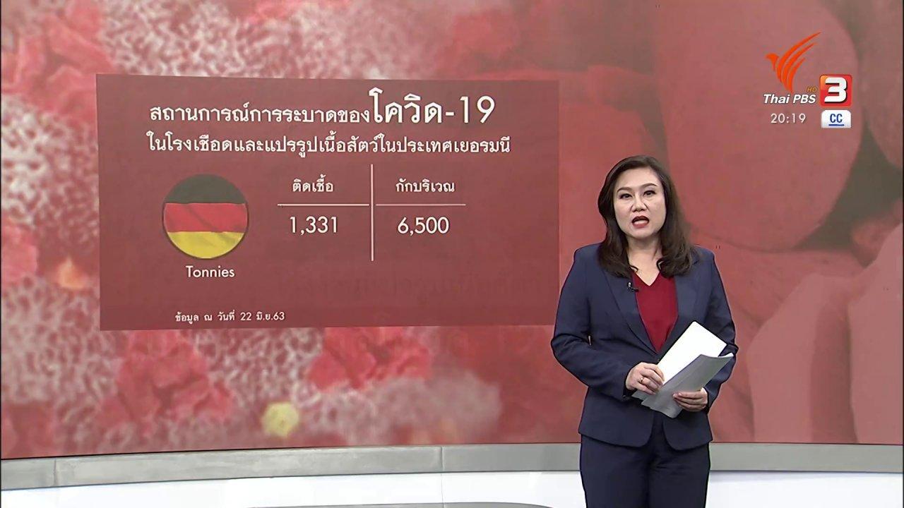 ข่าวค่ำ มิติใหม่ทั่วไทย - วิเคราะห์สถานการณ์ต่างประเทศ : โควิด-19 ระบาดหนักในโรงงานแปรรูปเนื้อสัตว์