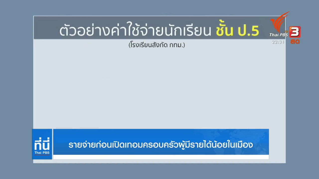 ที่นี่ Thai PBS - รายจ่ายก่อนเปิดเทอม ครอบครัวผู้มีรายได้น้อย