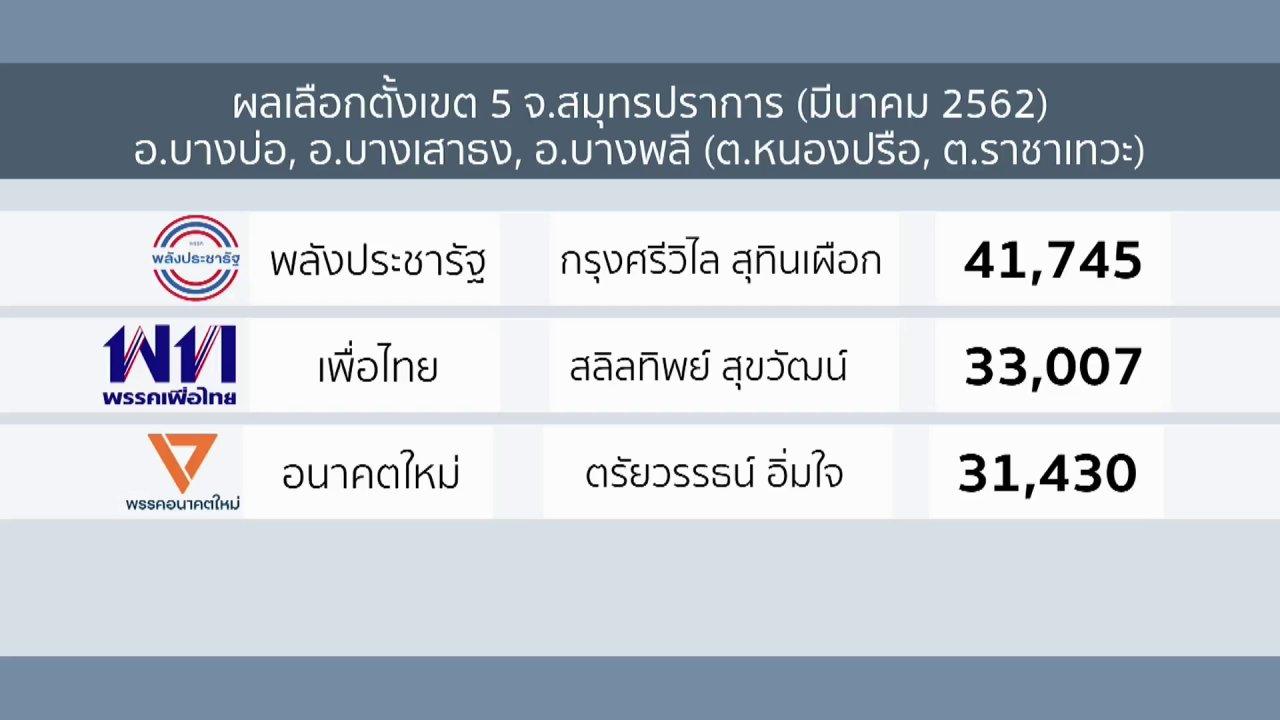 ที่นี่ Thai PBS - จับตาสมรภูมิปากน้ำ เพื่อไทย-ก้าวไกลส่งผู้สมัครประชันกัน