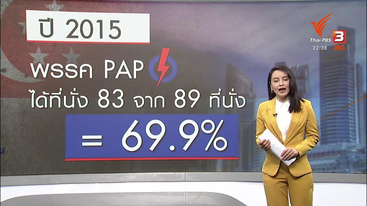 ที่นี่ Thai PBS - เลือกตั้งสิงคโปร์ 2020 ยุคโควิด-19