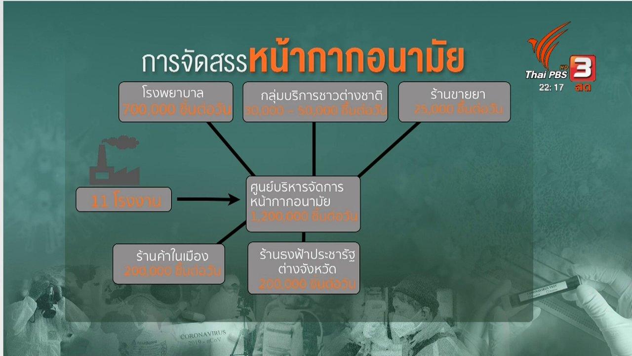 ที่นี่ Thai PBS - การจัดสรรหน้ากากอนามัยวันละ 1,200,000 ชิ้น