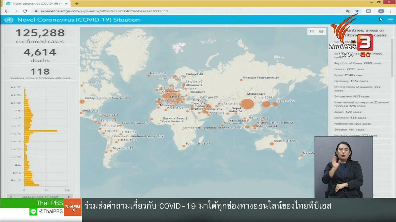 วันใหม่วาไรตี้ - จับตาข่าวเด่น : สถานการณ์โควิด-19 ในไทย