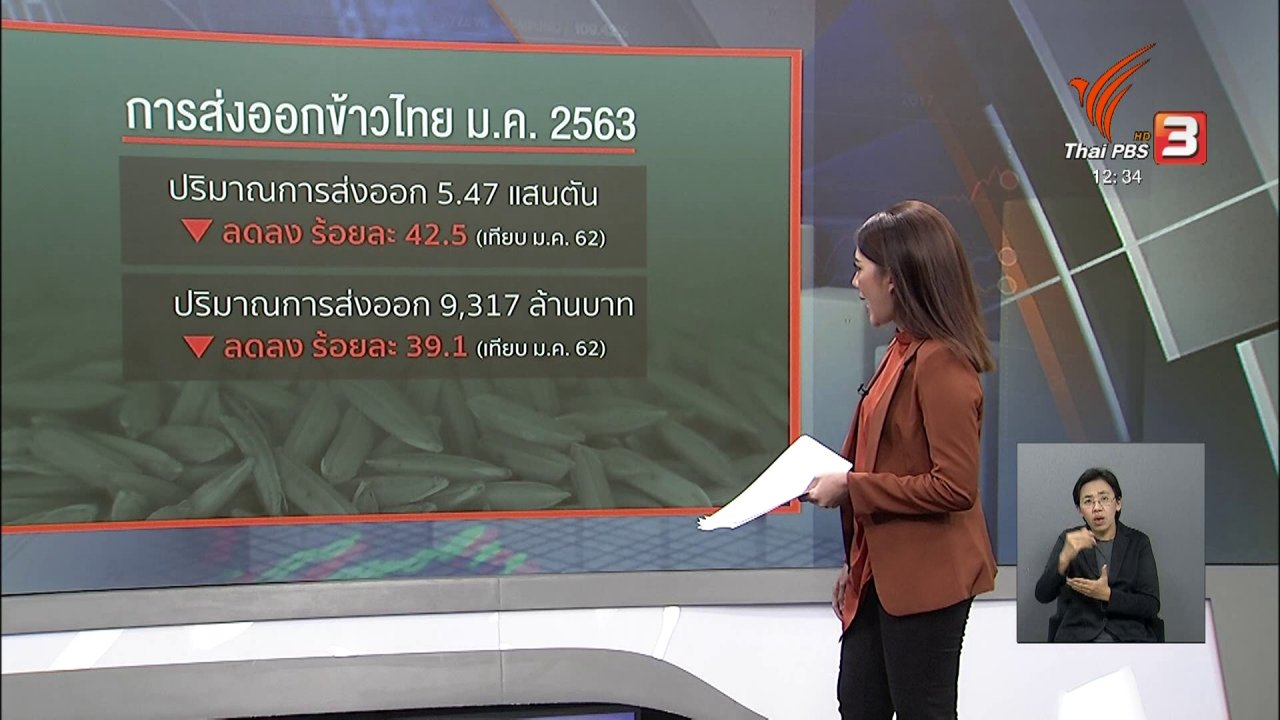 จับตาสถานการณ์ - จับสัญญาณเศรษฐกิจ : โควิด-19 กระตุ้นส่งออกข้าวไทย
