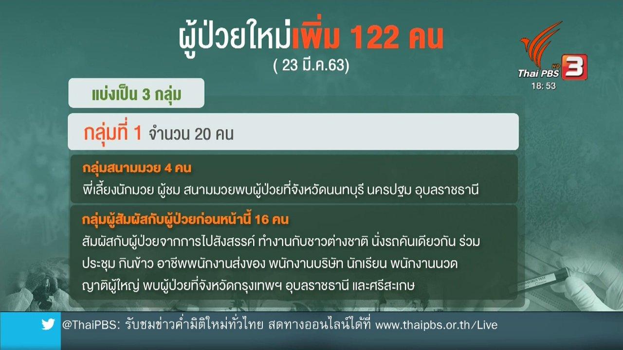ข่าวค่ำ มิติใหม่ทั่วไทย - สธ.ให้คนกลับภูมิลำเนากักตัวเอง 14 วัน ลดแพร่เชื้อ